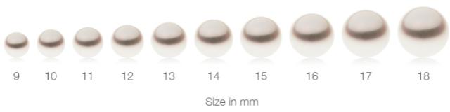 australia-south-sea-pearl-size